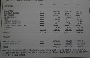 Financial statements of the Market